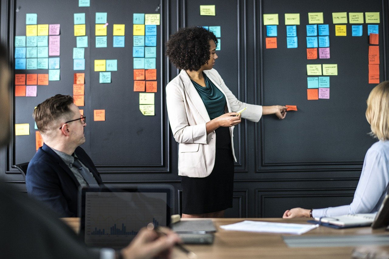 Brainstorming entreprise