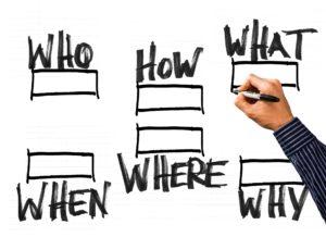 plan de communication événementielle 5W élaboration message