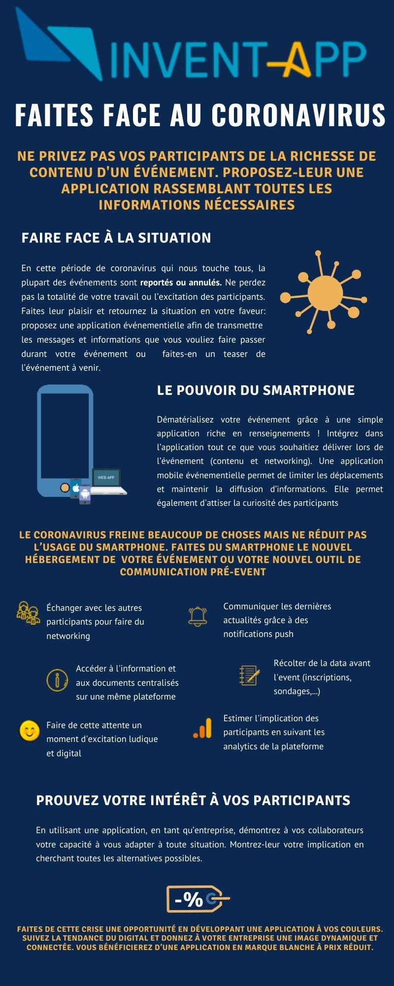 infographie invent app