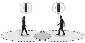 garder la distanciation sociale grâce aux gadgets