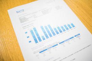 rapport de la MPI coût de la COVID-19 selon la MIA