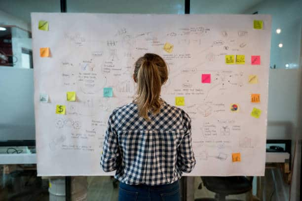 appliquer le design thinking